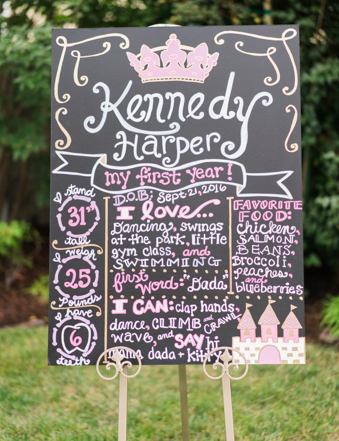 Katelyn Jones A Touch of Pink Custom Birthday Chalkboard Sign 1st Birthday Party Baby