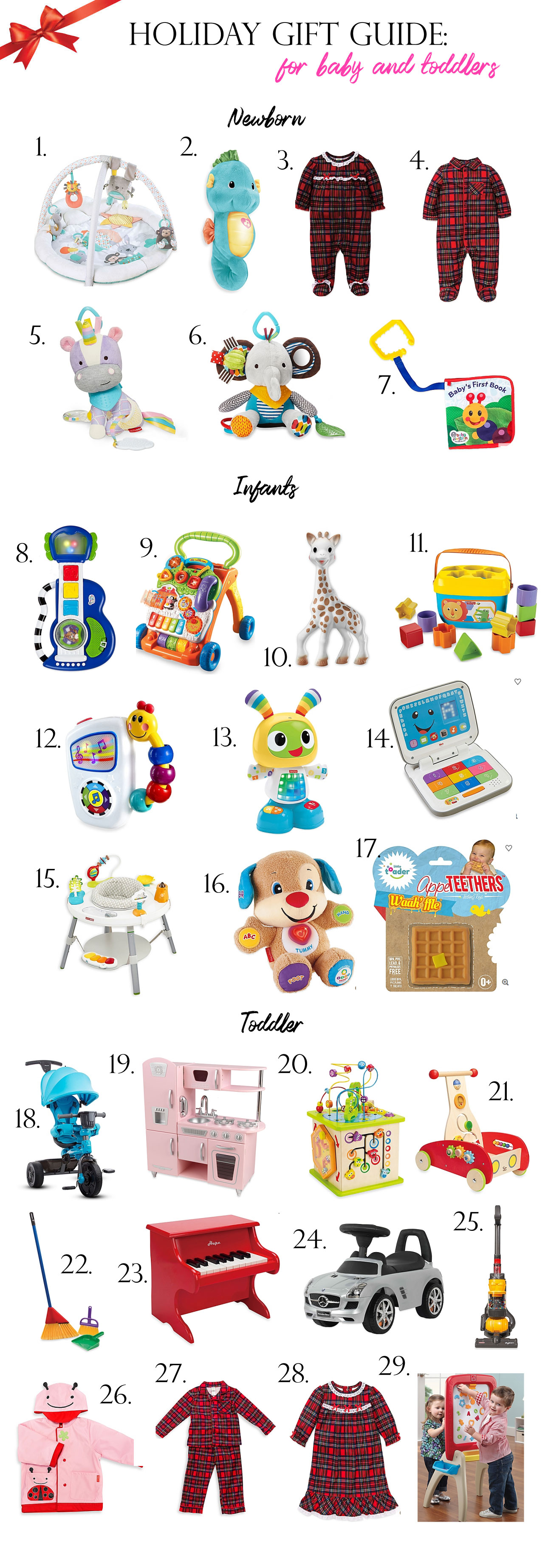 Gift-Guide-BuybuyBABY